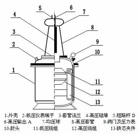 YDQSF6充气型试验变压器