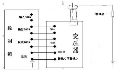 LYYD-100KVA/300KV交流耐压变压器
