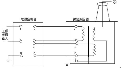 工作原理示意图 图2 :工作原理示意图 在试验变压器中:a,x为低压输入