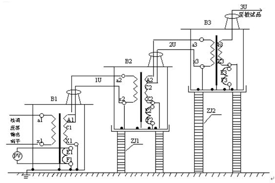 图2 :工作原理示意图 在试验变压器中:a,x为低压输入端;a,x 为高压输