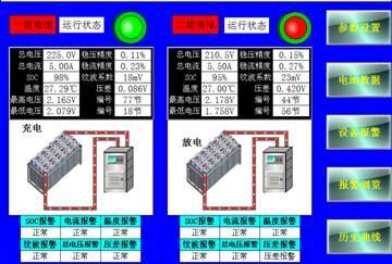 ZHSC6100 蓄电池组在线监测系统