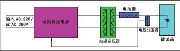 SDBP型调频串并联谐振成套试验装置