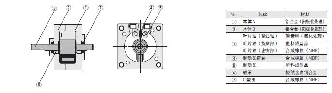 日本koganei小金井ran系列旋转式执行元件气缸图片