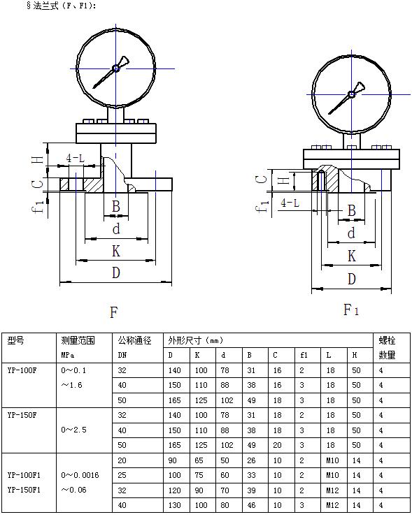 yp-100f防腐不锈钢膜片压力表