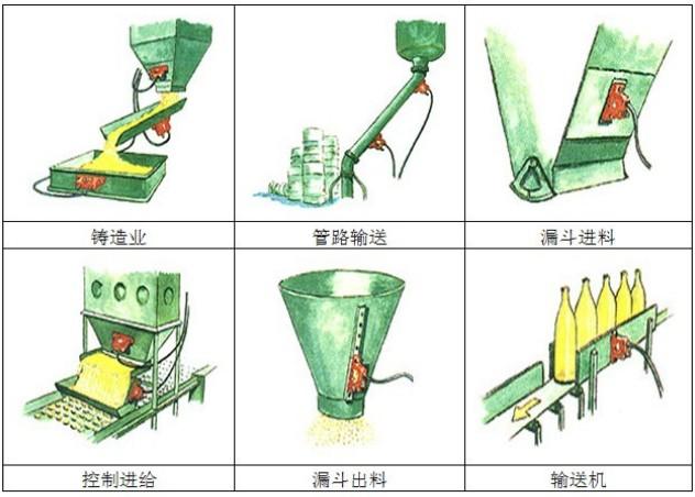 SJ-GT气动震动器-振动器-振荡器-震荡器
