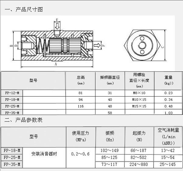 气动振动器FP-25-M(直线左右振动)FP12,18,35活塞往复震动器