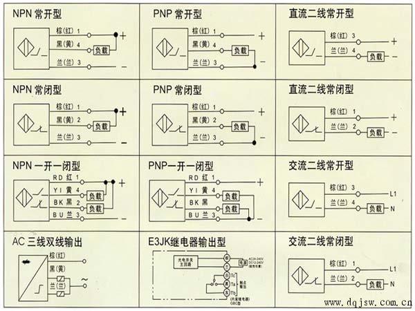 e3f-ds30c4实用接线图