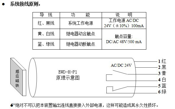 称重传感器,电梯开关接线图: 主营产品:感应开关,矿业输送设备,工控