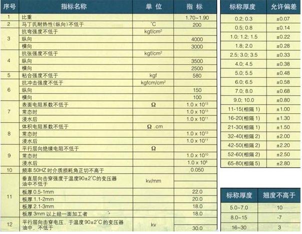 扬州3240环氧酚醛层压玻璃布板生产厂家