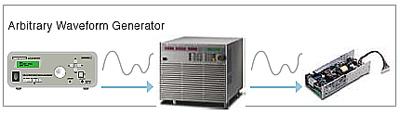 63200 series 可编程直流电子负载
