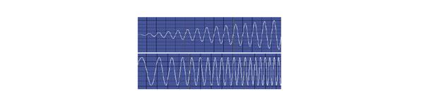 61500 series 可編程交流電源供應器