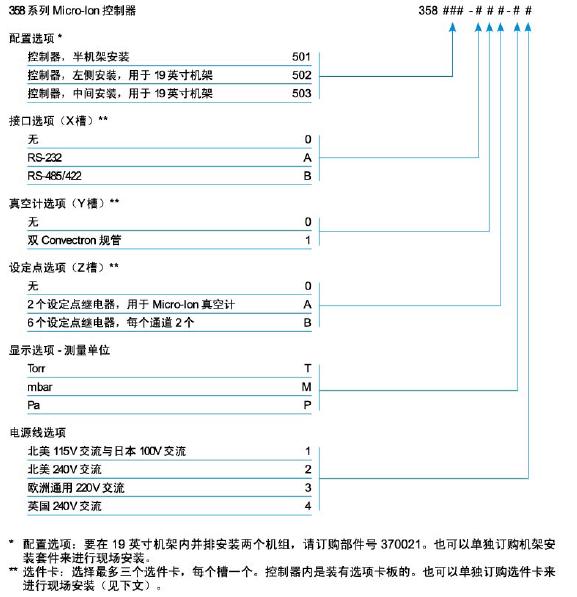 苏州无锡南通南京上海武汉合肥成都重庆西安gp358