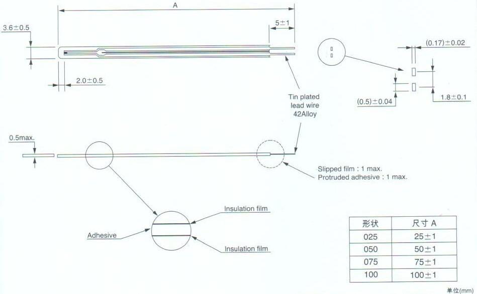 1JT热敏电阻特性: *绝缘薄膜封装,可安全地接触电极绝缘性好 *热感应速度快热时常数=5S *体积小,重量轻,安装灵活,焊接方便,便于狭窄环境安装 *灵敏度高B值=3435K1% *阻值精度高R25=10K1%耗散系数=0.7mW/ 最大额定功率损耗(25)=3.5mW温度范围:-50~+90  2JT热敏电阻适用范围: *超薄电池、电池充电器、便携机器、LCD、表面温度探测器、高感度气温探测器、小型测温设备电脑打印机家用电器。 3JT热敏电阻型号: