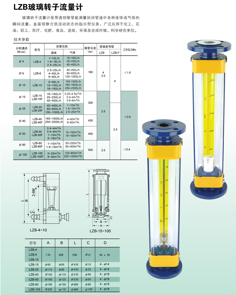 LZB-3WB玻璃转子流量计