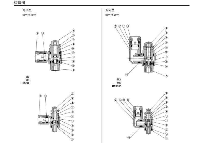 日本smc速度控制阀弯头型 万向型结构图 as2211f 01 06s