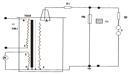 3、三台试验变压器串级获得更高电压的结线原理图 5。串级高压试验变压器有很大的优越性,因为整个试验装置由几台单台试验变压器组成,单台试验变压器输出电压容量小,电压低、重量轻、便于运输和安装,它既然可串接成高出几倍的单台试验变压器输出电压组合使用,又可分开成几套单台试验变压器单独使用。整套装置投资小,经济实惠。图5中,在第一级和第二级的每个单无试验变压器中都有一个励磁绕组A1、C2和A2、C2。在三台串级试验变压器基本原理图中,低压电源加在试验变压器I的;初级组a11组,单台试验变压I、、的输出电压都是