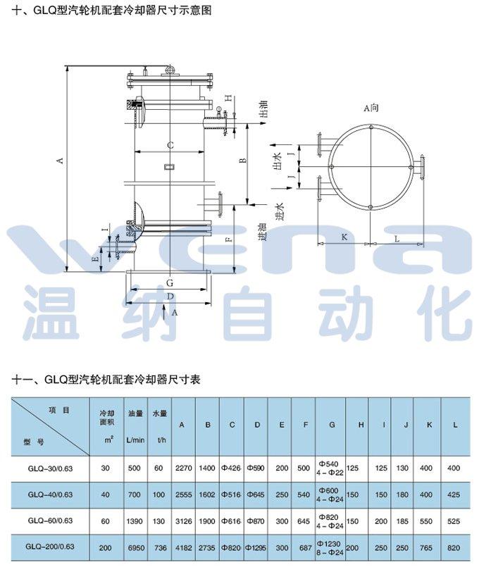 PHY-H20L-4平衡閥