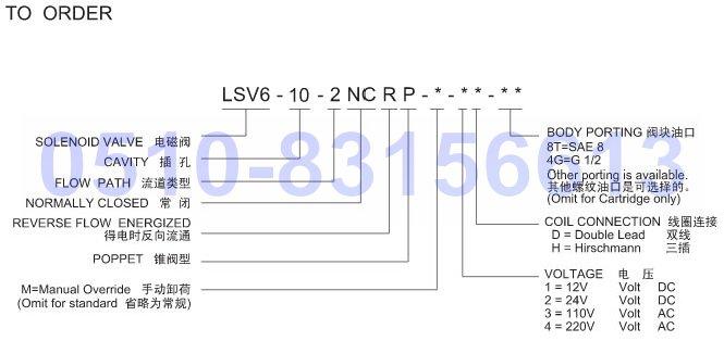 lpm_ram_dp电路图意思