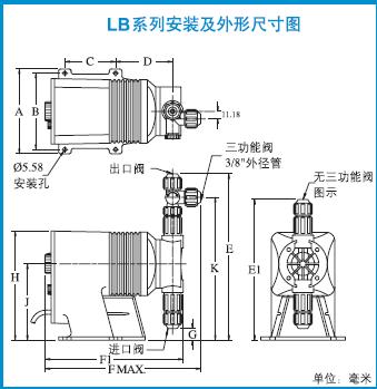 振动频率,振动冲程可手动调节 ·高准确度,速度控制电路板 &
