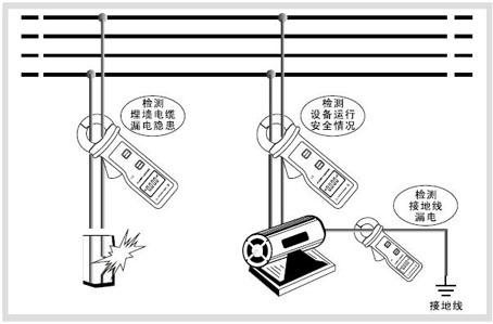 仪表可用于ac600v以下的交流线路电流测量,在线电流测量,还具有