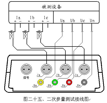 三路电流参量的数据来了解被测设备的实时电压,电流,相位以及各参量