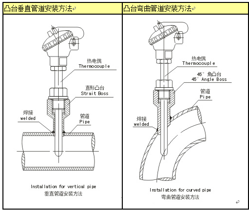 h=120,45°度角形直形连接头,双金属温度计,铂电阻,热电偶温度计管嘴