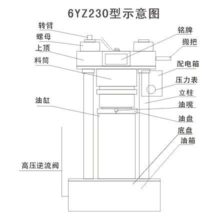 230型快速液压芝麻香油机 详细参数