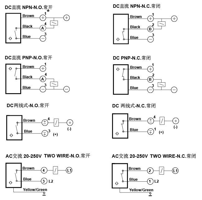 广东电感式接近开关厂家,金属检测非接触式接近开关传感器 电感式接