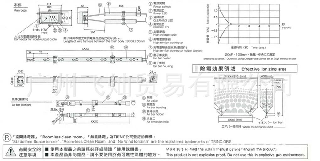 电路 电路图 电子 工程图 平面图 原理图 1019_515