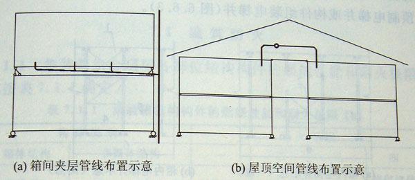 集装箱模块化组合房屋技术规程(8)