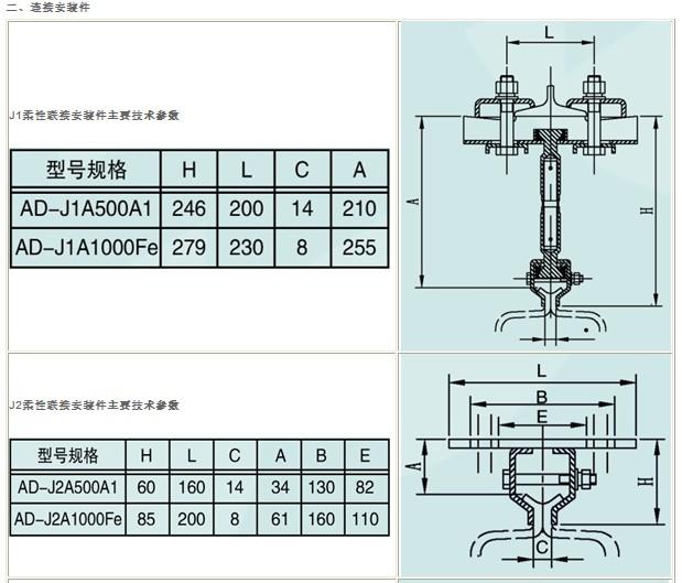 辅助结构形式及实际取定              标准组件 一,轨道 (1)工具滑车