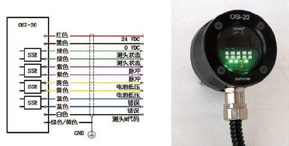 螺旋测微器读法图解