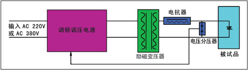 KD-3000调频串联谐振试验成套装置