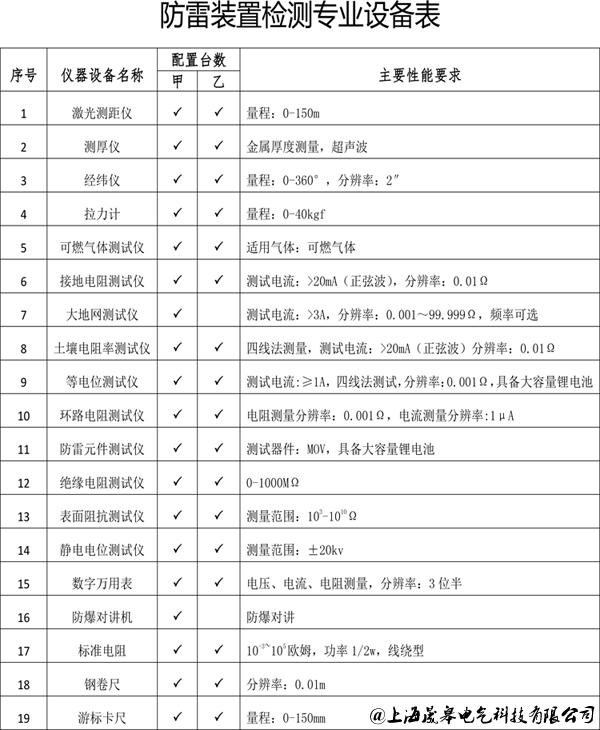 防雷装置检测设备表-上海SG电子游戏