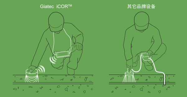 iCOR鋼筋鏽蝕成像儀